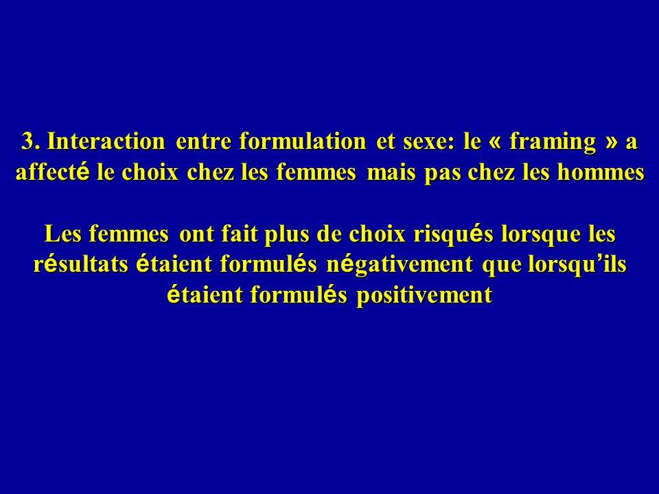 3. Interaction entre formulation et sexe: le « framing » a affect é le choix chez les femmes mais pas chez les hommes Les femmes ont fait plus de choi