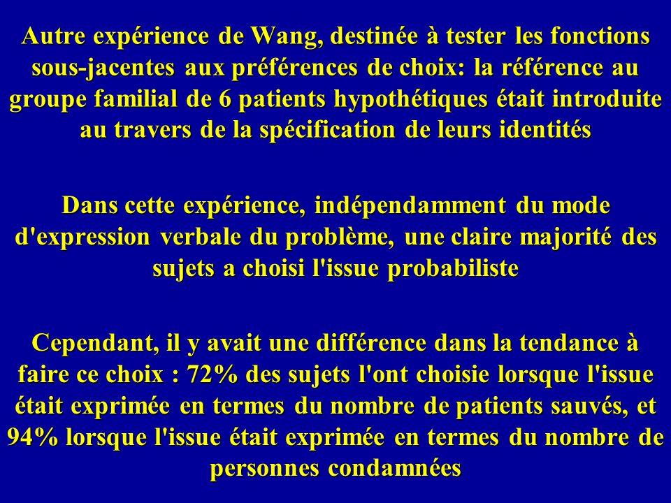 Autre expérience de Wang, destinée à tester les fonctions sous-jacentes aux préférences de choix: la référence au groupe familial de 6 patients hypothétiques était introduite au travers de la spécification de leurs identités Dans cette expérience, indépendamment du mode d expression verbale du problème, une claire majorité des sujets a choisi l issue probabiliste Cependant, il y avait une différence dans la tendance à faire ce choix : 72% des sujets l ont choisie lorsque l issue était exprimée en termes du nombre de patients sauvés, et 94% lorsque l issue était exprimée en termes du nombre de personnes condamnées