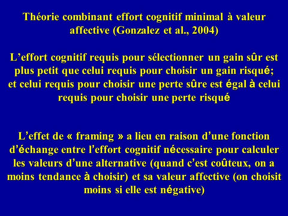 Théorie combinant effort cognitif minimal à valeur affective (Gonzalez et al., 2004) Leffort cognitif requis pour sélectionner un gain s û r est plus petit que celui requis pour choisir un gain risqu é ; et celui requis pour choisir une perte s û re est é gal à celui requis pour choisir une perte risqu é L effet de « framing » a lieu en raison d une fonction d é change entre l effort cognitif n é cessaire pour calculer les valeurs d une alternative (quand c est co û teux, on a moins tendance à choisir) et sa valeur affective (on choisit moins si elle est n é gative)