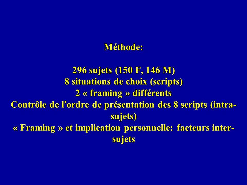 Méthode: 296 sujets (150 F, 146 M) 8 situations de choix (scripts) 2 « framing » différents Contrôle de l ordre de présentation des 8 scripts (intra- sujets) « Framing » et implication personnelle: facteurs inter- sujets