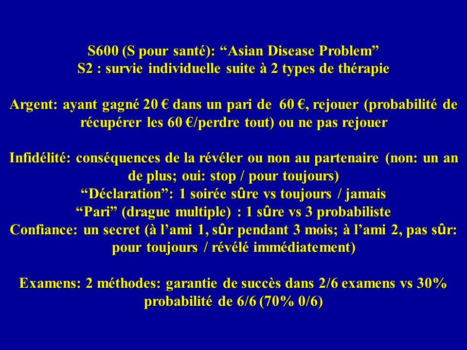 S600 (S pour santé): Asian Disease Problem S2 : survie individuelle suite à 2 types de thérapie Argent: ayant gagné 20 dans un pari de 60, rejouer (probabilité de récupérer les 60 /perdre tout) ou ne pas rejouer Infidélité: conséquences de la révéler ou non au partenaire (non: un an de plus; oui: stop / pour toujours) Déclaration: 1 soirée s û re vs toujours / jamais Pari (drague multiple) : 1 s û re vs 3 probabiliste Confiance: un secret (à lami 1, s û r pendant 3 mois; à lami 2, pas s û r: pour toujours / révélé immédiatement) Examens: 2 méthodes: garantie de succès dans 2/6 examens vs 30% probabilité de 6/6 (70% 0/6)