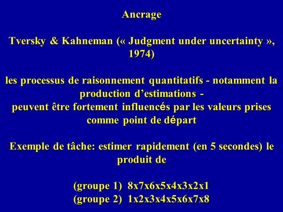 Ancrage Tversky & Kahneman (« Judgment under uncertainty », 1974) les processus de raisonnement quantitatifs - notamment la production destimations - peuvent être fortement influenc é s par les valeurs prises comme point de d é part Exemple de tâche: estimer rapidement (en 5 secondes) le produit de (groupe 1) 8x7x6x5x4x3x2x1 (groupe 2) 1x2x3x4x5x6x7x8