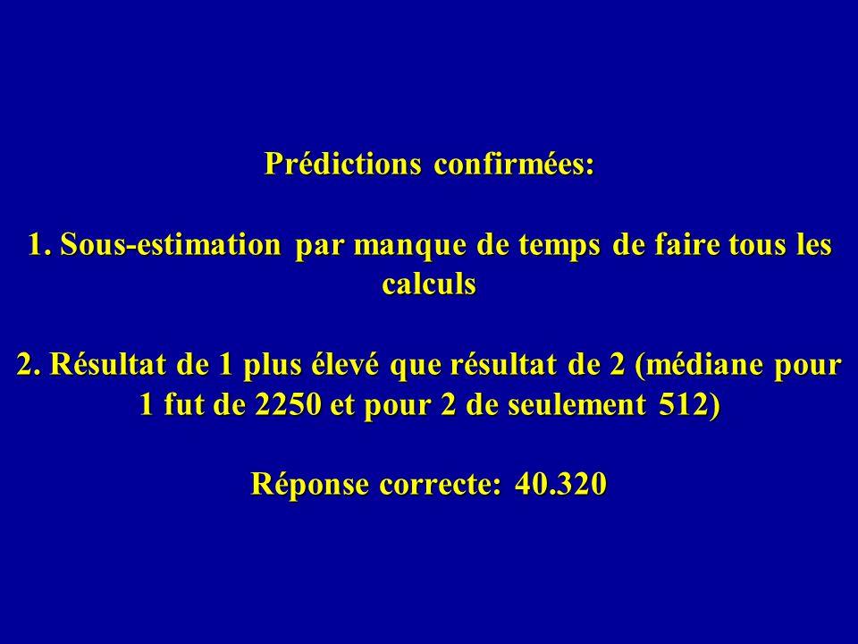 Prédictions confirmées: 1.Sous-estimation par manque de temps de faire tous les calculs 2.