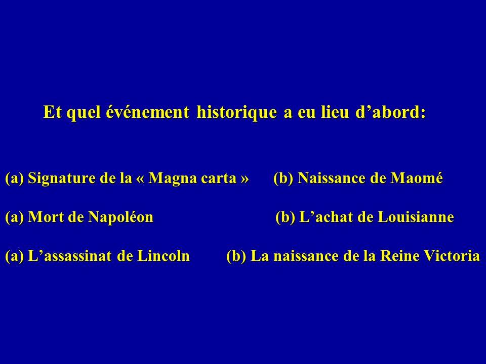 Et quel événement historique a eu lieu dabord: (a) Signature de la « Magna carta » (b) Naissance de Maomé (a) Mort de Napoléon (b) Lachat de Louisianne (a) Lassassinat de Lincoln (b) La naissance de la Reine Victoria Et quel événement historique a eu lieu dabord: (a) Signature de la « Magna carta » (b) Naissance de Maomé (a) Mort de Napoléon (b) Lachat de Louisianne (a) Lassassinat de Lincoln (b) La naissance de la Reine Victoria