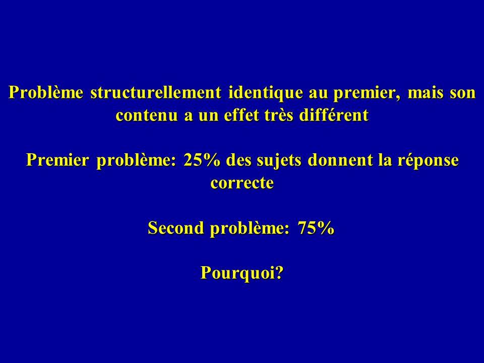 Problème structurellement identique au premier, mais son contenu a un effet très différent Premier problème: 25% des sujets donnent la réponse correcte Second problème: 75% Pourquoi?