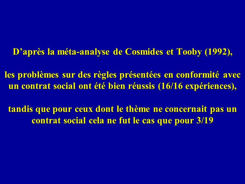Daprès la méta-analyse de Cosmides et Tooby (1992), les problèmes sur des règles présentées en conformité avec un contrat social ont été bien réussis (16/16 expériences), tandis que pour ceux dont le thème ne concernait pas un contrat social cela ne fut le cas que pour 3/19 Daprès la méta-analyse de Cosmides et Tooby (1992), les problèmes sur des règles présentées en conformité avec un contrat social ont été bien réussis (16/16 expériences), tandis que pour ceux dont le thème ne concernait pas un contrat social cela ne fut le cas que pour 3/19