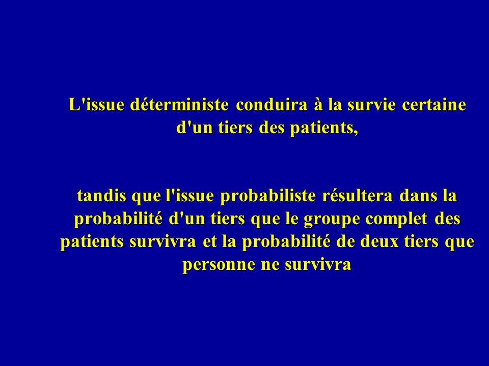 L issue déterministe conduira à la survie certaine d un tiers des patients, tandis que l issue probabiliste résultera dans la probabilité d un tiers que le groupe complet des patients survivra et la probabilité de deux tiers que personne ne survivra