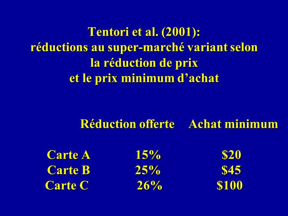 Tentori et al.