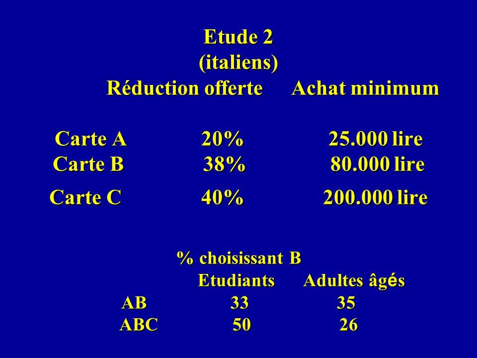 Etude 2 (italiens) Réduction offerte Achat minimum Carte A 20% 25.000 lire Carte B 38% 80.000 lire Carte C 40% 200.000 lire % choisissant B Etudiants Adultes âg é s AB 33 35 ABC 50 26