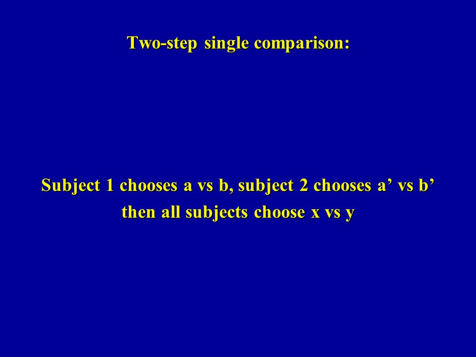 Two-step single comparison: Subject 1 chooses a vs b, subject 2 chooses a vs b then all subjects choose x vs y
