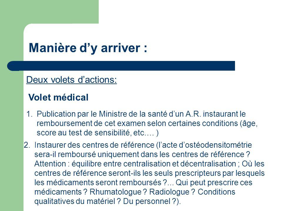 Manière dy arriver : Deux volets dactions: Volet médical 1.Publication par le Ministre de la santé dun A.R.