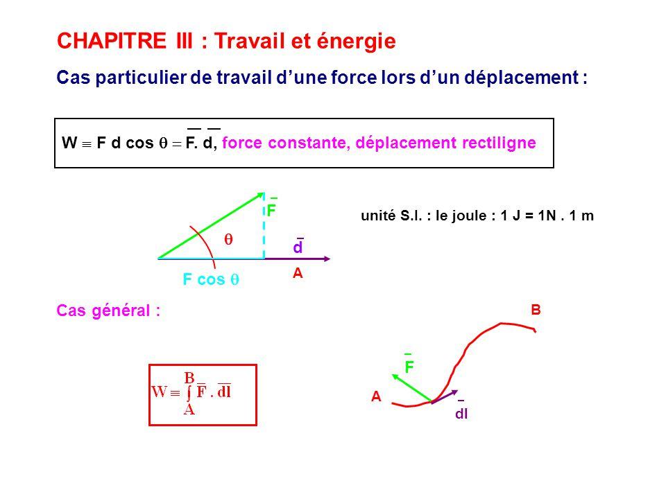 CHAPITRE III : Travail et énergie Cas particulier de travail dune force lors dun déplacement : W F d cos F. d, force constante, déplacement rectiligne