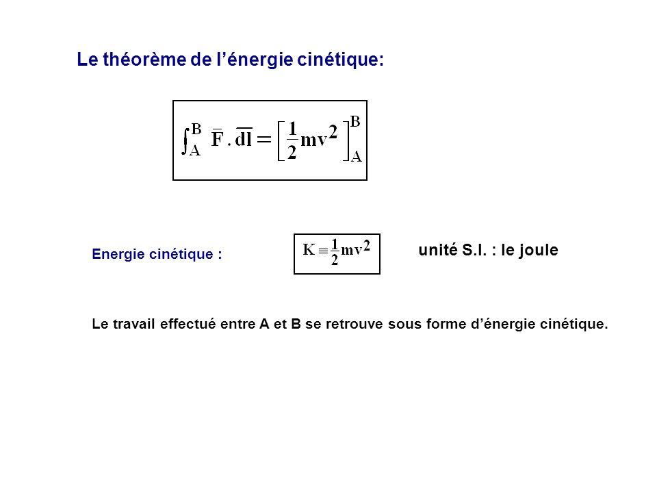 Le théorème de lénergie cinétique: Energie cinétique : Le travail effectué entre A et B se retrouve sous forme dénergie cinétique. unité S.I. : le jou