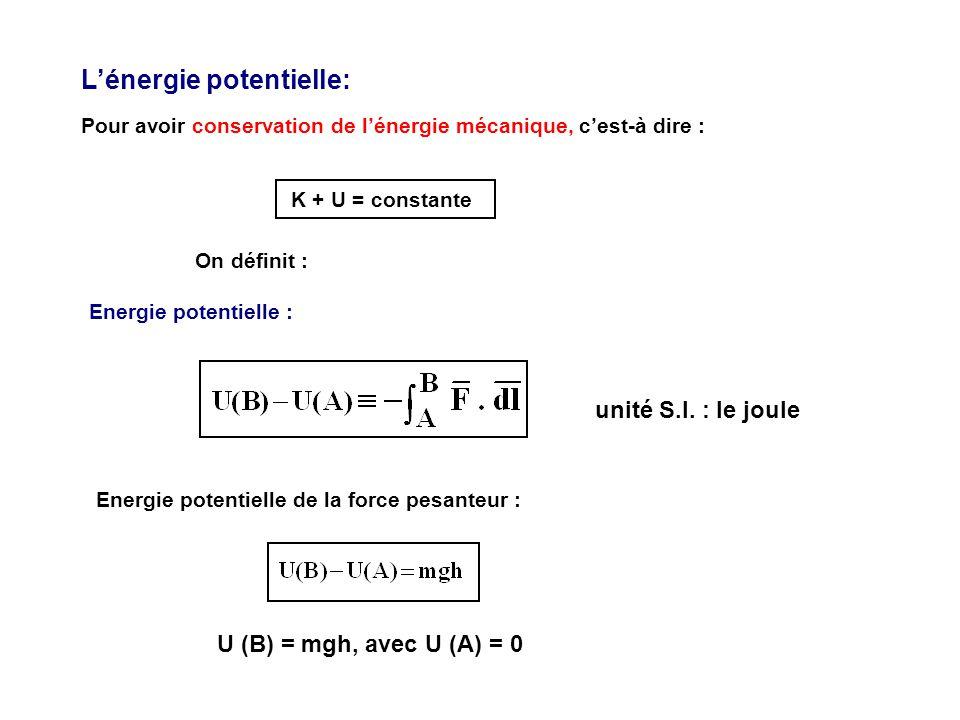 Lénergie potentielle: Pour avoir conservation de lénergie mécanique, cest-à dire : K + U = constante On définit : Energie potentielle : Energie potent