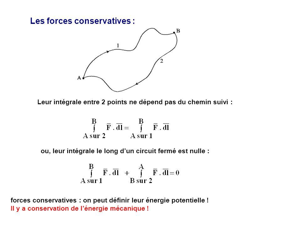 Les forces conservatives : Leur intégrale entre 2 points ne dépend pas du chemin suivi : ou, leur intégrale le long dun circuit fermé est nulle : forc