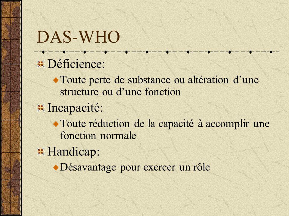 DAS-WHO Déficience: Toute perte de substance ou altération dune structure ou dune fonction Incapacité: Toute réduction de la capacité à accomplir une