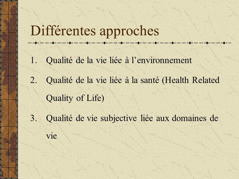 Différentes approches 1.Qualité de la vie liée à lenvironnement 2.Qualité de la vie liée à la santé (Health Related Quality of Life) 3.Qualité de vie