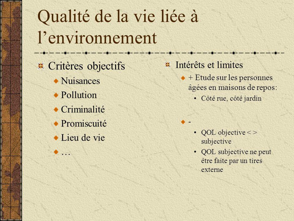 Qualité de la vie liée à lenvironnement Critères objectifs Nuisances Pollution Criminalité Promiscuité Lieu de vie … Intérêts et limites + Etude sur l