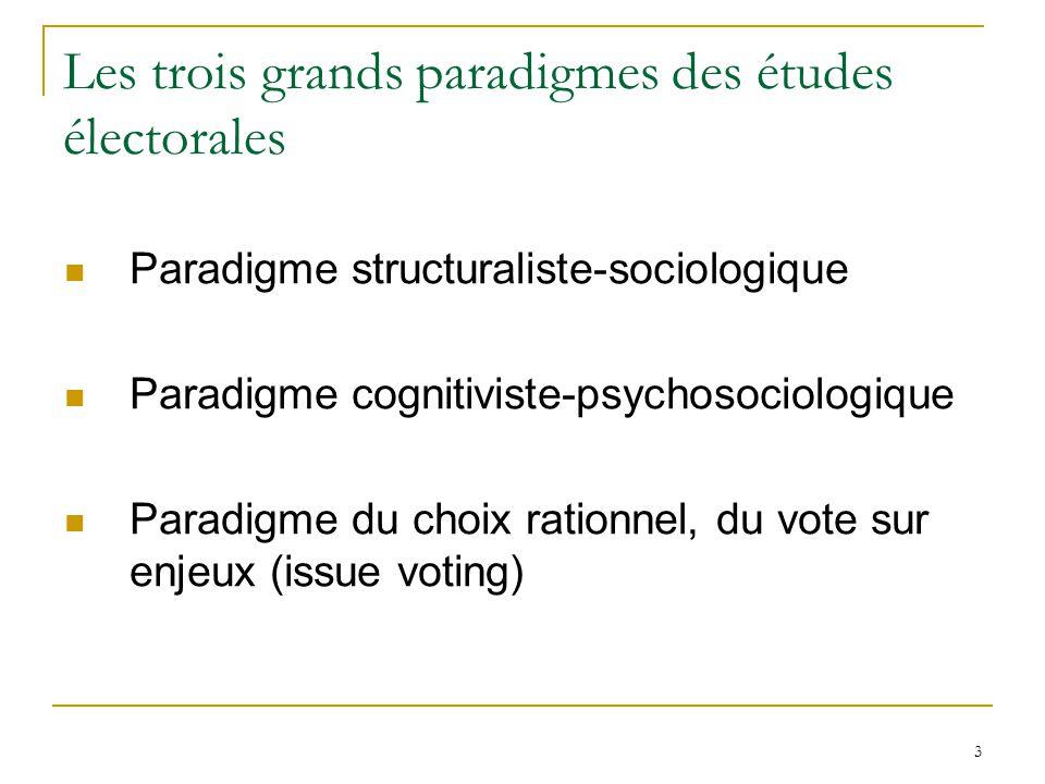 3 Les trois grands paradigmes des études électorales Paradigme structuraliste-sociologique Paradigme cognitiviste-psychosociologique Paradigme du choi