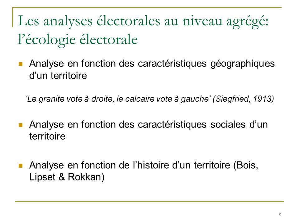 8 Les analyses électorales au niveau agrégé: lécologie électorale Analyse en fonction des caractéristiques géographiques dun territoire Le granite vot