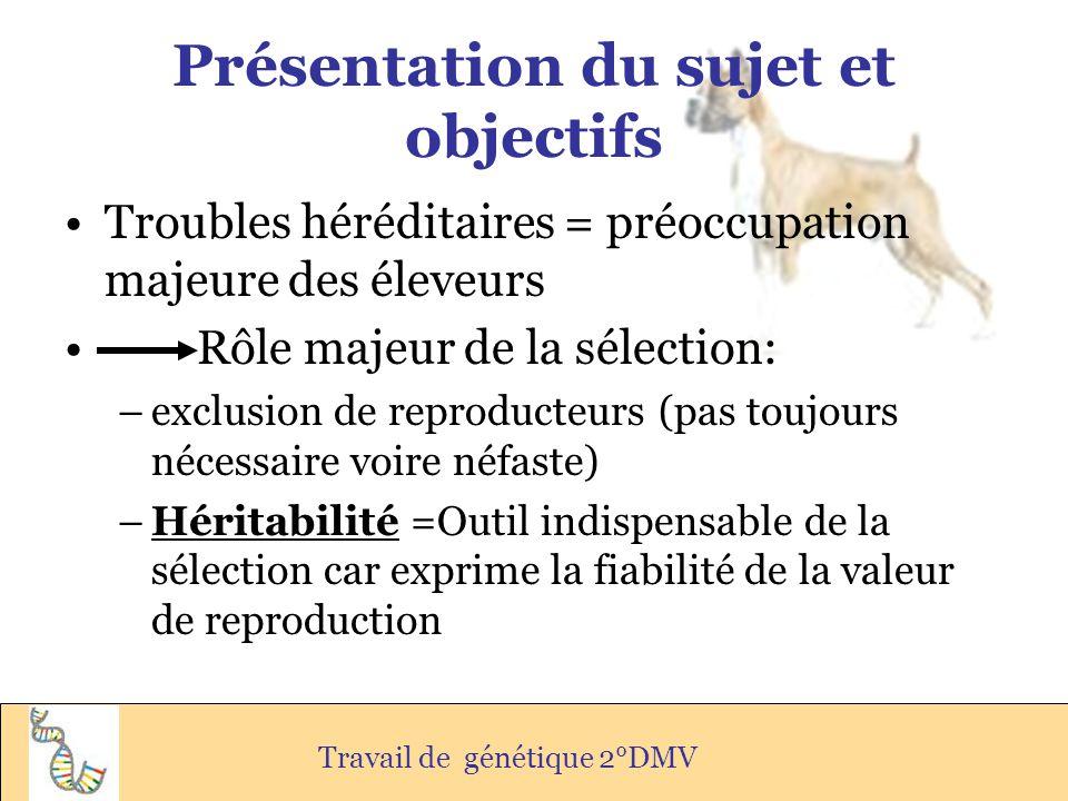 Présentation du sujet et objectifs Troubles héréditaires = préoccupation majeure des éleveurs Rôle majeur de la sélection: –exclusion de reproducteurs