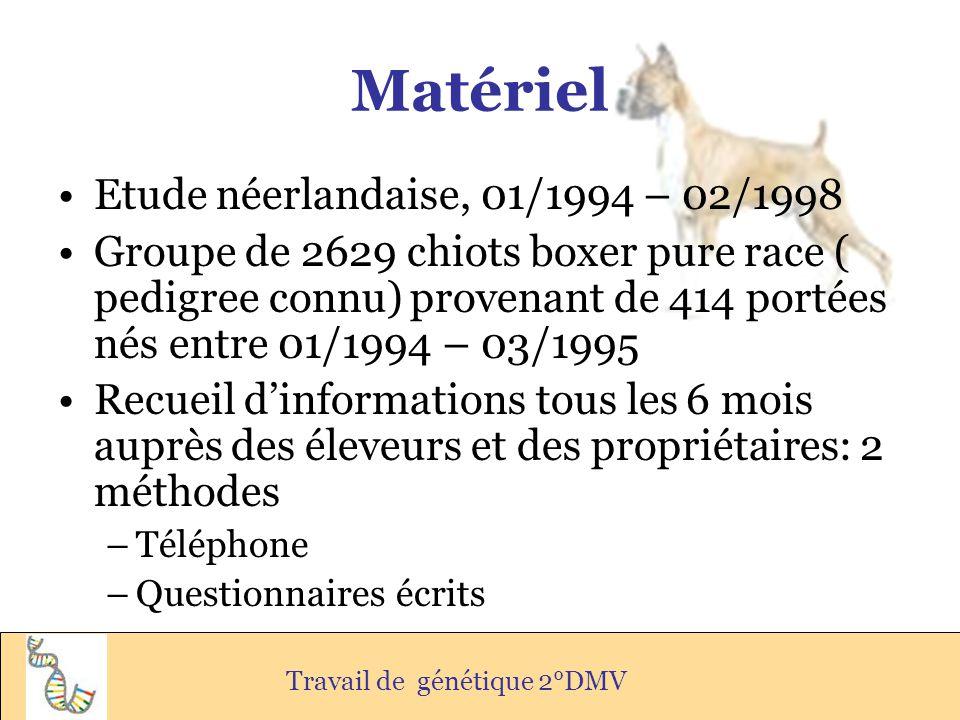 Matériel Etude néerlandaise, 01/1994 – 02/1998 Groupe de 2629 chiots boxer pure race ( pedigree connu) provenant de 414 portées nés entre 01/1994 – 03