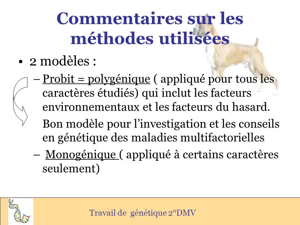 Commentaires sur les méthodes utilisées 2 modèles : –Probit = polygénique ( appliqué pour tous les caractères étudiés) qui inclut les facteurs environ