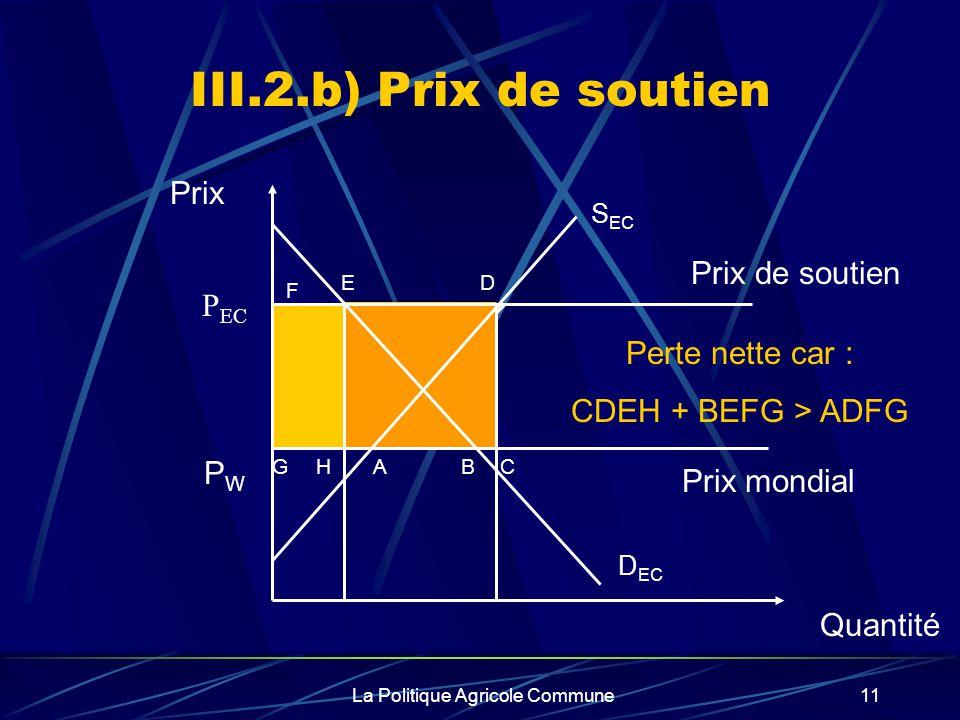 La Politique Agricole Commune11 III.2.b) Prix de soutien D EC S EC Prix Quantité Prix mondial PWPW P EC Prix de soutien ED A F GBHC Perte nette car : CDEH + BEFG > ADFG