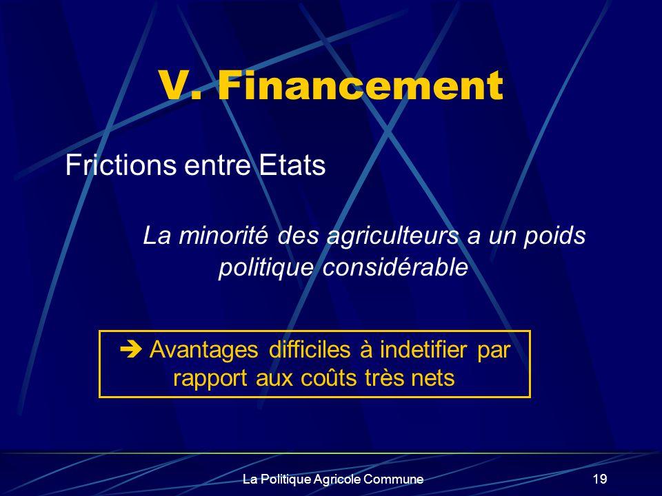 La Politique Agricole Commune19 V. Financement Frictions entre Etats La minorité des agriculteurs a un poids politique considérable Avantages difficil