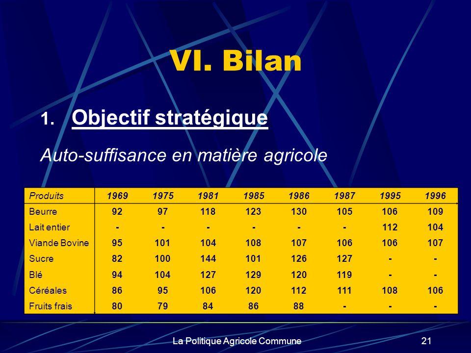 La Politique Agricole Commune21 VI. Bilan 1. Objectif stratégique Auto-suffisance en matière agricole Produits19691975198119851986198719951996 Beurre9