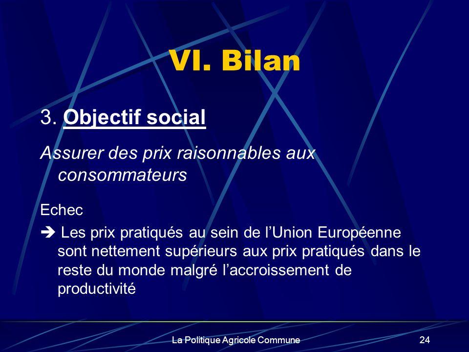 La Politique Agricole Commune24 VI. Bilan 3. Objectif social Assurer des prix raisonnables aux consommateurs Echec Les prix pratiqués au sein de lUnio