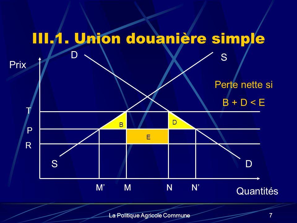 La Politique Agricole Commune7 III.1. Union douanière simple Prix Quantités D D S S T P R MMNN Perte nette si B + D < E B D E