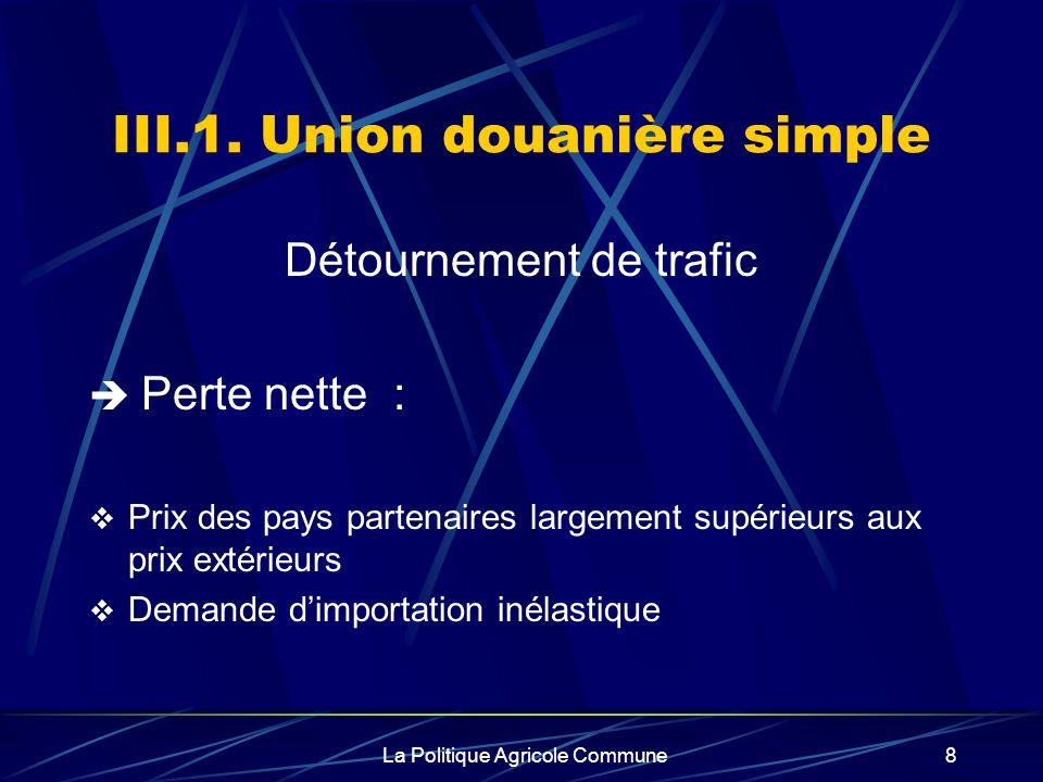 La Politique Agricole Commune8 III.1. Union douanière simple Détournement de trafic Perte nette : Prix des pays partenaires largement supérieurs aux p