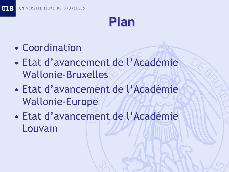 Plan Coordination Etat davancement de lAcadémie Wallonie-Bruxelles Etat davancement de lAcadémie Wallonie-Europe Etat davancement de lAcadémie Louvain