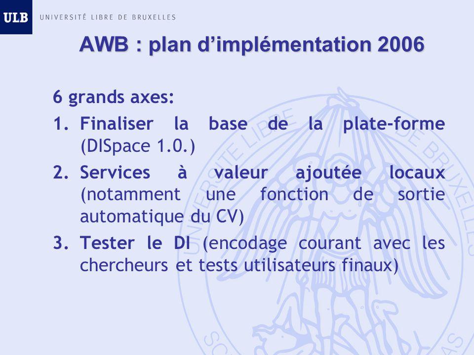 AWB : plan dimplémentation 2006 6 grands axes: 1.Finaliser la base de la plate-forme (DISpace 1.0.) 2.Services à valeur ajoutée locaux (notamment une fonction de sortie automatique du CV) 3.Tester le DI (encodage courant avec les chercheurs et tests utilisateurs finaux)