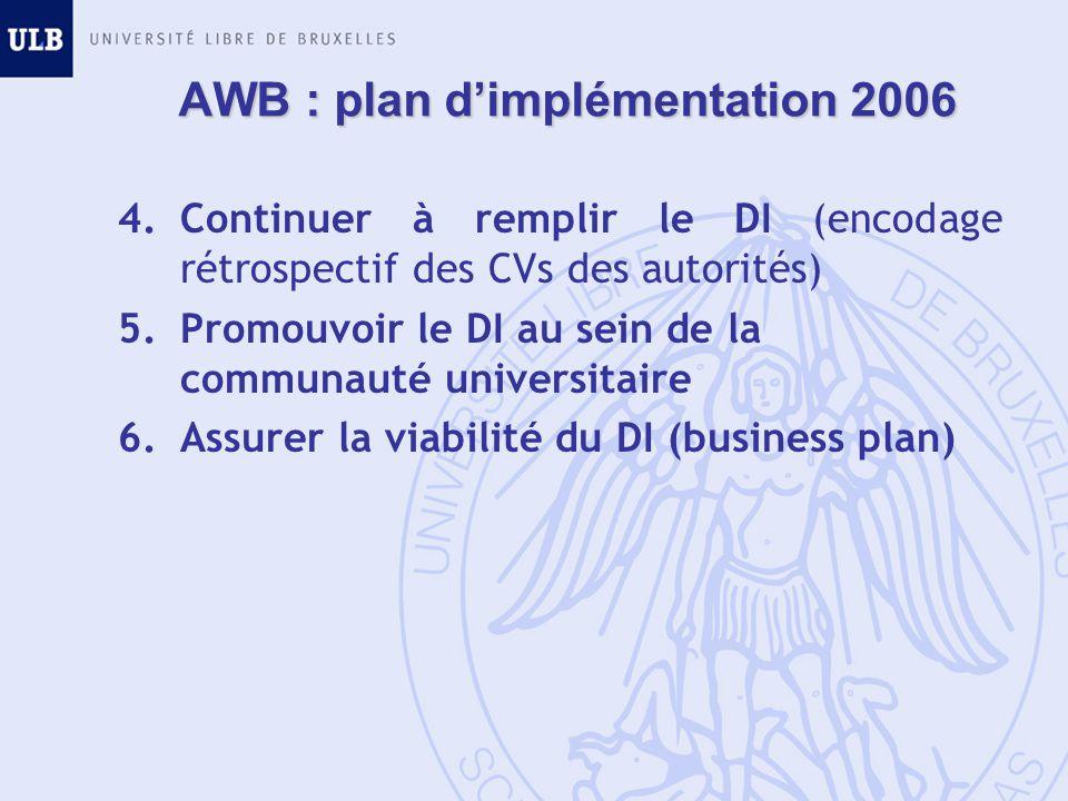 AWB : plan dimplémentation 2006 4.Continuer à remplir le DI (encodage rétrospectif des CVs des autorités) 5.Promouvoir le DI au sein de la communauté universitaire 6.Assurer la viabilité du DI (business plan)
