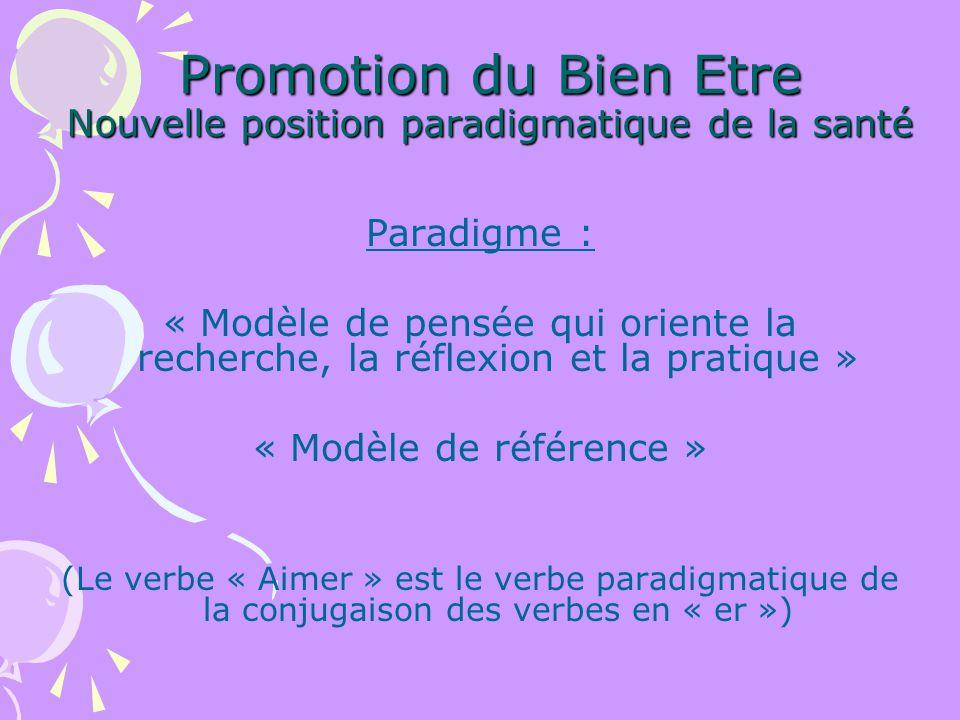 Promotion du Bien Etre Nouvelle position paradigmatique de la santé Paradigme : « Modèle de pensée qui oriente la recherche, la réflexion et la pratiq