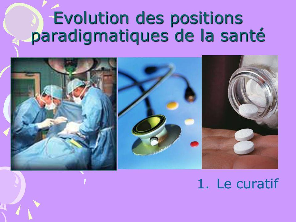 Evolution des positions paradigmatiques de la santé 1.Le curatif