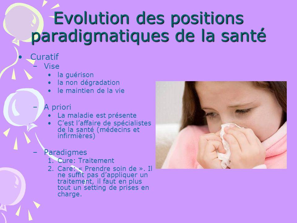 Evolution des positions paradigmatiques de la santé Curatif –Vise la guérison la non dégradation le maintien de la vie –A priori La maladie est présen