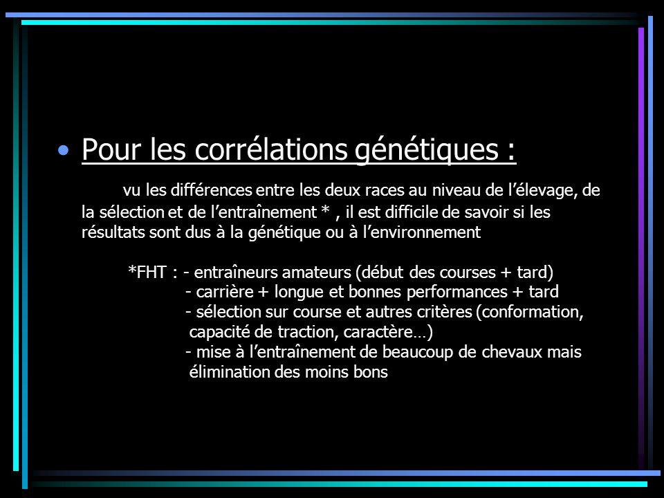 Pour les corrélations génétiques : vu les différences entre les deux races au niveau de lélevage, de la sélection et de lentraînement *, il est diffic