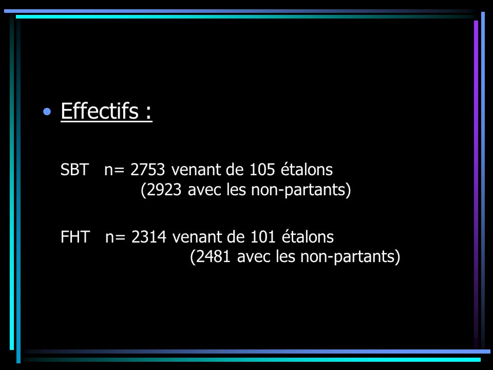 Effectifs : SBT n= 2753 venant de 105 étalons (2923 avec les non-partants) FHT n= 2314 venant de 101 étalons (2481 avec les non-partants)