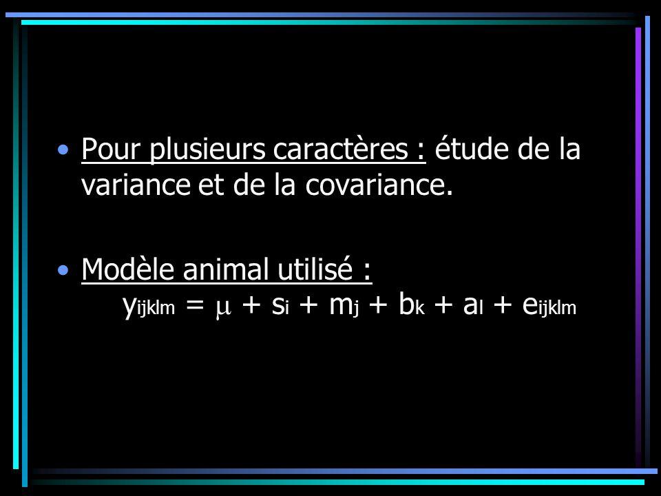 Pour plusieurs caractères : étude de la variance et de la covariance. Modèle animal utilisé : y ijklm = + s i + m j + b k + a l + e ijklm