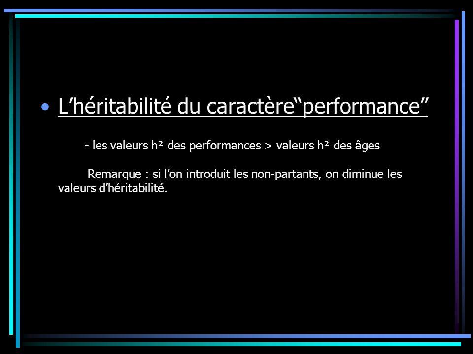 Lhéritabilité du caractèreperformance - les valeurs h² des performances > valeurs h² des âges Remarque : si lon introduit les non-partants, on diminue
