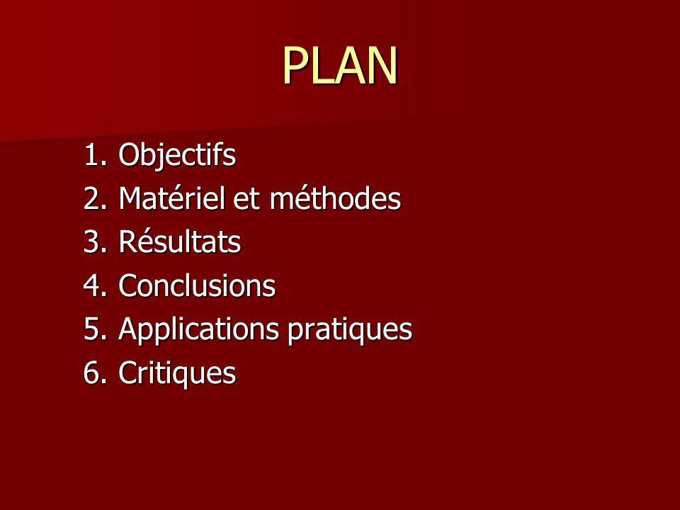 PLAN 1.Objectifs 2. Matériel et méthodes 3. Résultats 4.