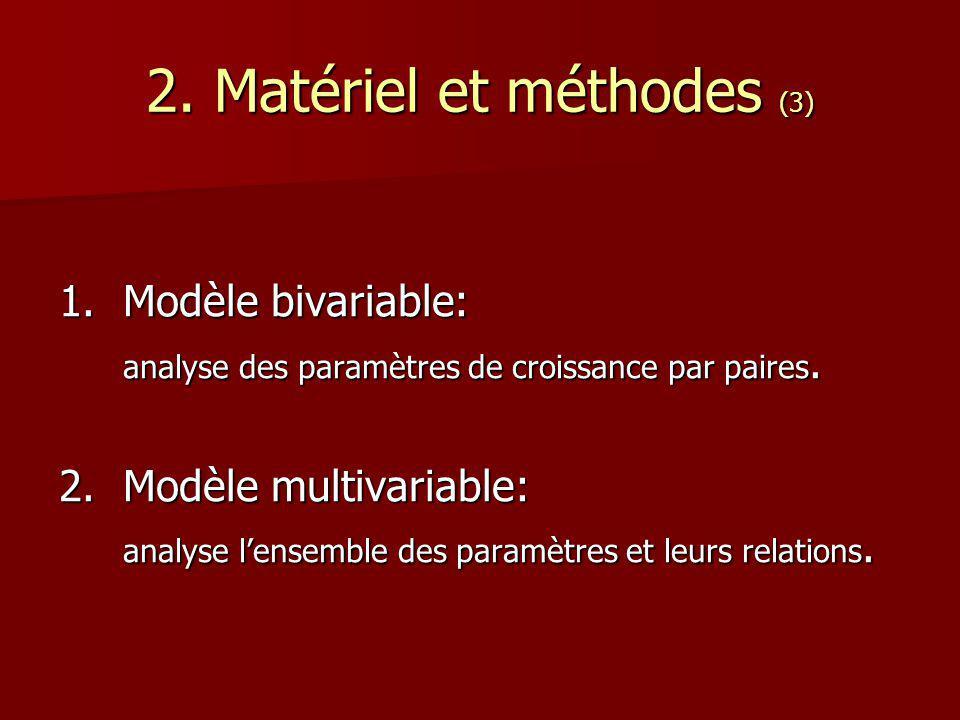 1.Modèle bivariable: analyse des paramètres de croissance par paires.