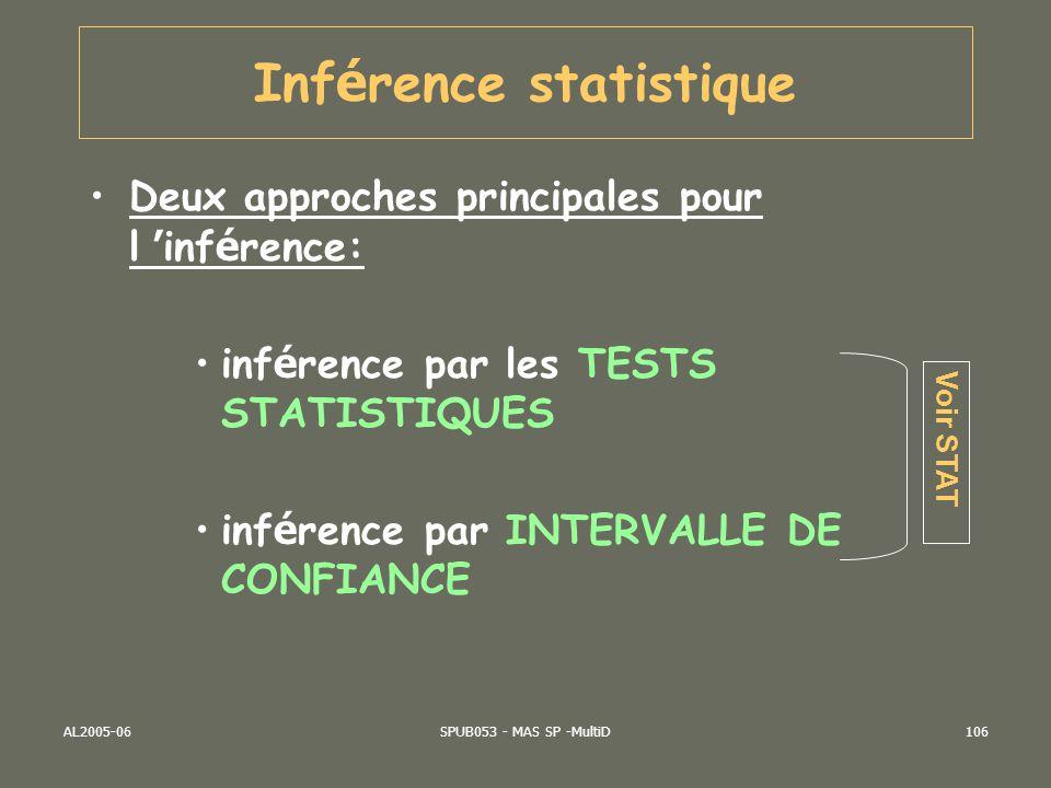 AL2005-06SPUB053 - MAS SP -MultiD106 Deux approches principales pour l inf é rence: inf é rence par les TESTS STATISTIQUES inf é rence par INTERVALLE