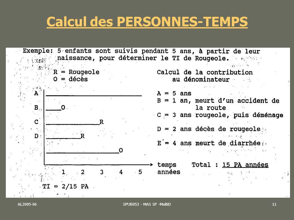 AL2005-06SPUB053 - MAS SP -MultiD11 Calcul des PERSONNES-TEMPS