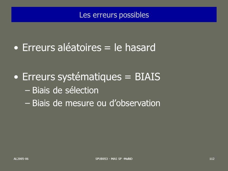 AL2005-06SPUB053 - MAS SP -MultiD112 Les erreurs possibles Erreurs aléatoires = le hasard Erreurs systématiques = BIAIS –Biais de sélection –Biais de