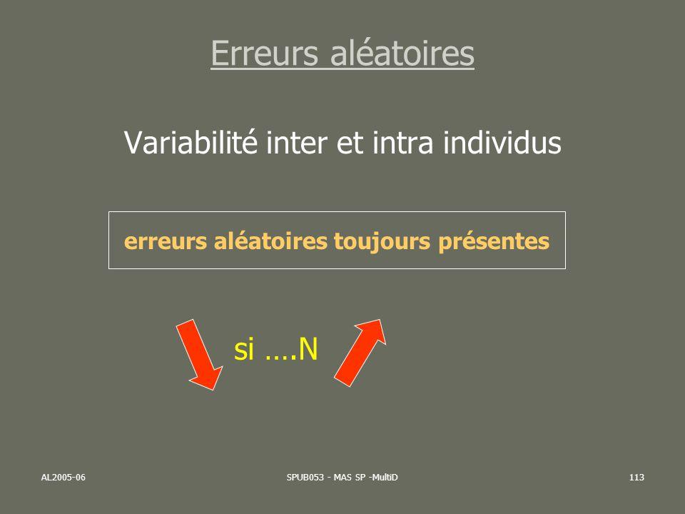 AL2005-06SPUB053 - MAS SP -MultiD113 Erreurs aléatoires Variabilité inter et intra individus erreurs aléatoires toujours présentes si ….N