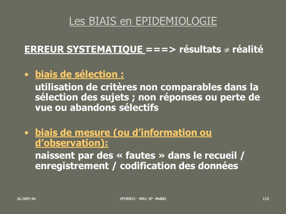 AL2005-06SPUB053 - MAS SP -MultiD115 Les BIAIS en EPIDEMIOLOGIE ERREUR SYSTEMATIQUE ===> résultats réalité biais de sélection : utilisation de critère